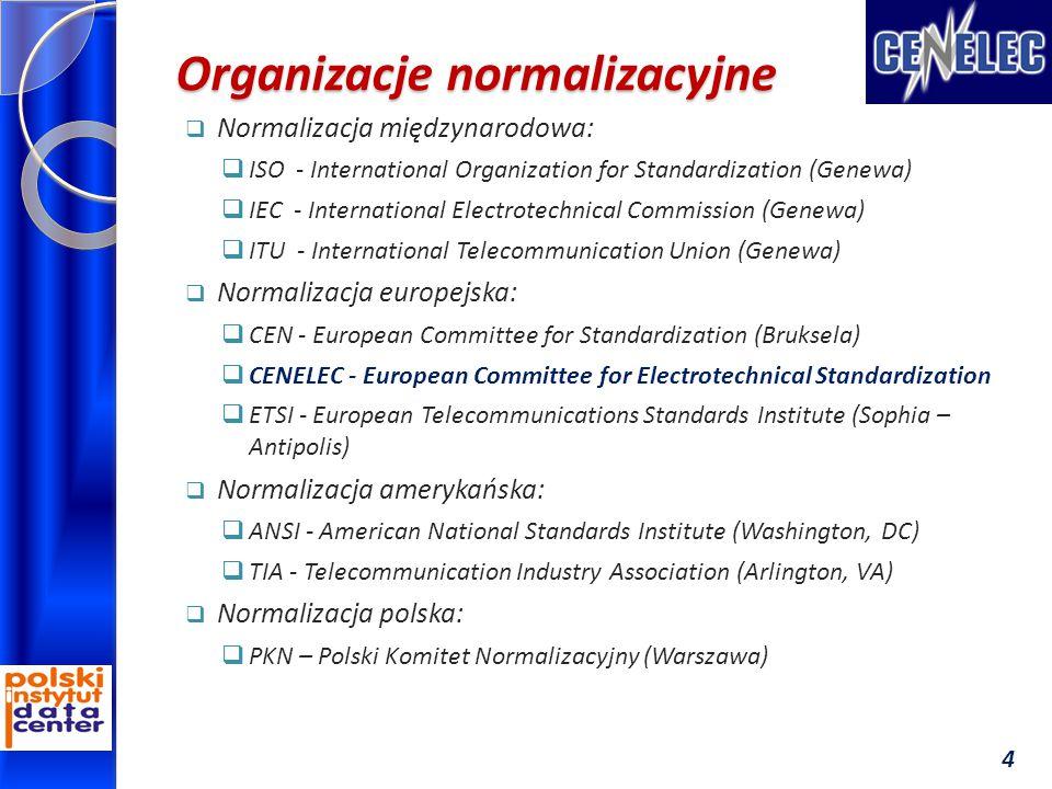 Organizacje normalizacyjne
