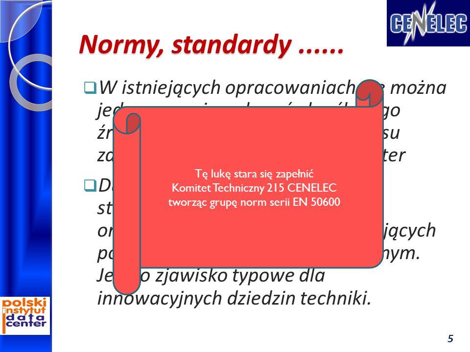 Normy, standardy ......