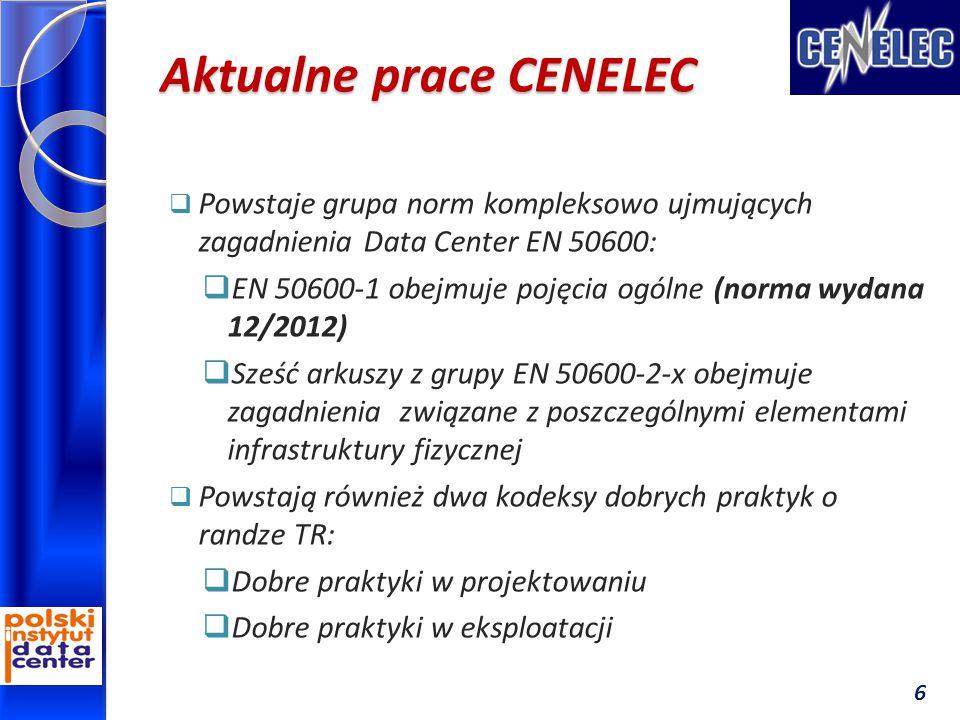 Aktualne prace CENELEC