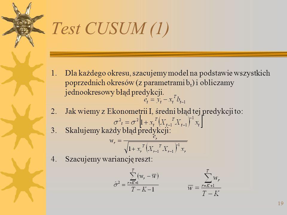 Test CUSUM (1)