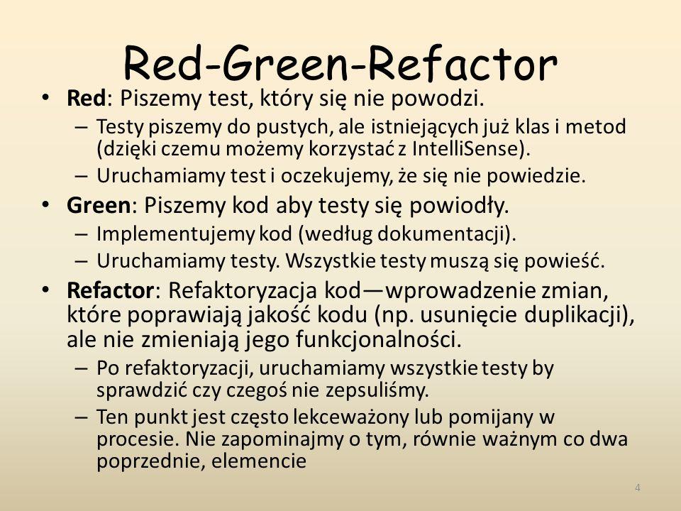 Red-Green-Refactor Red: Piszemy test, który się nie powodzi.