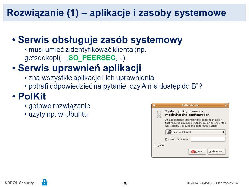 Rozwiązanie (1) – aplikacje i zasoby systemowe