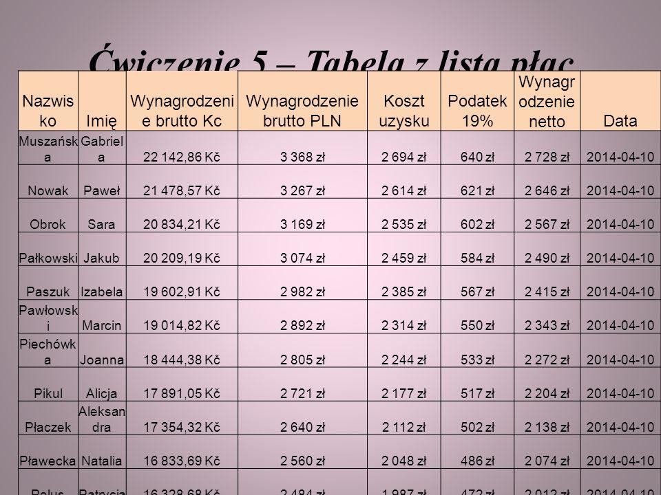 Ćwiczenie 5 – Tabela z listą płac
