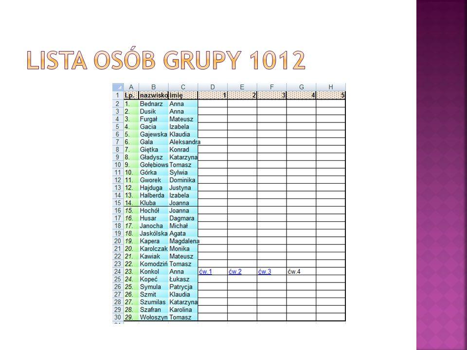 Lista osób grupy 1012
