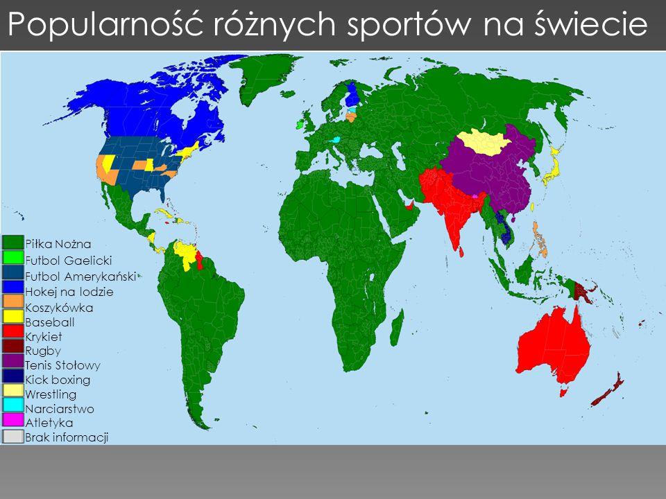 Popularność różnych sportów na świecie