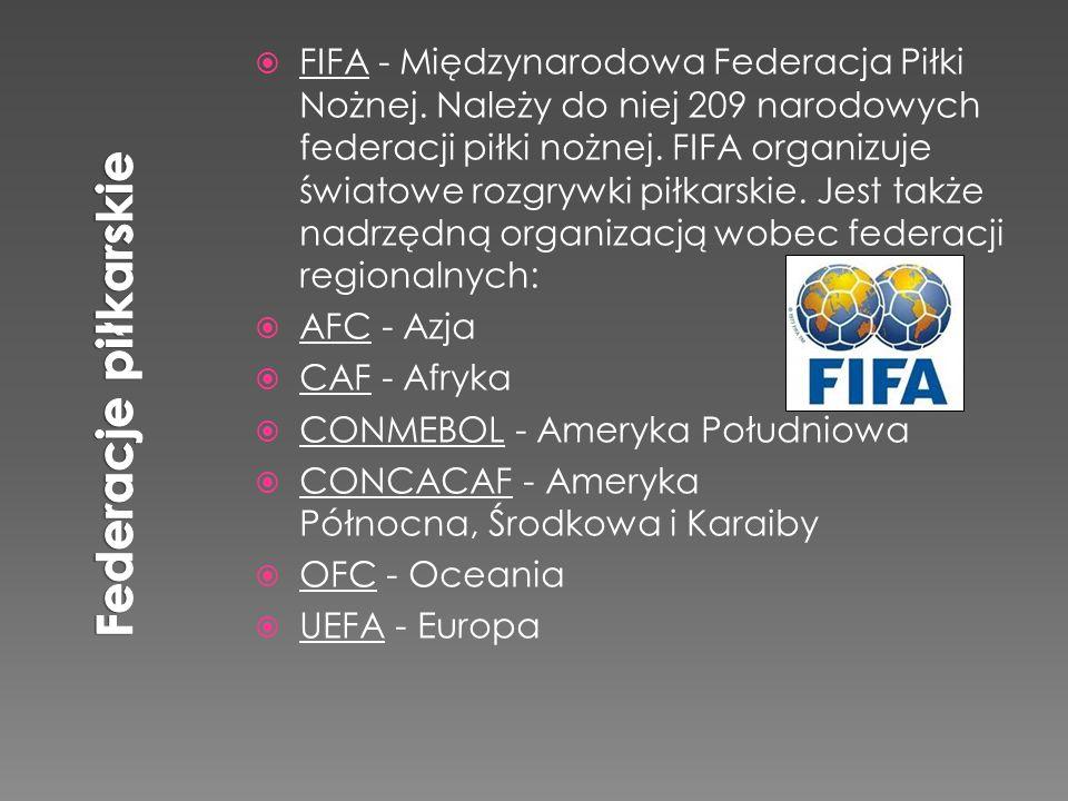 Federacje piłkarskie