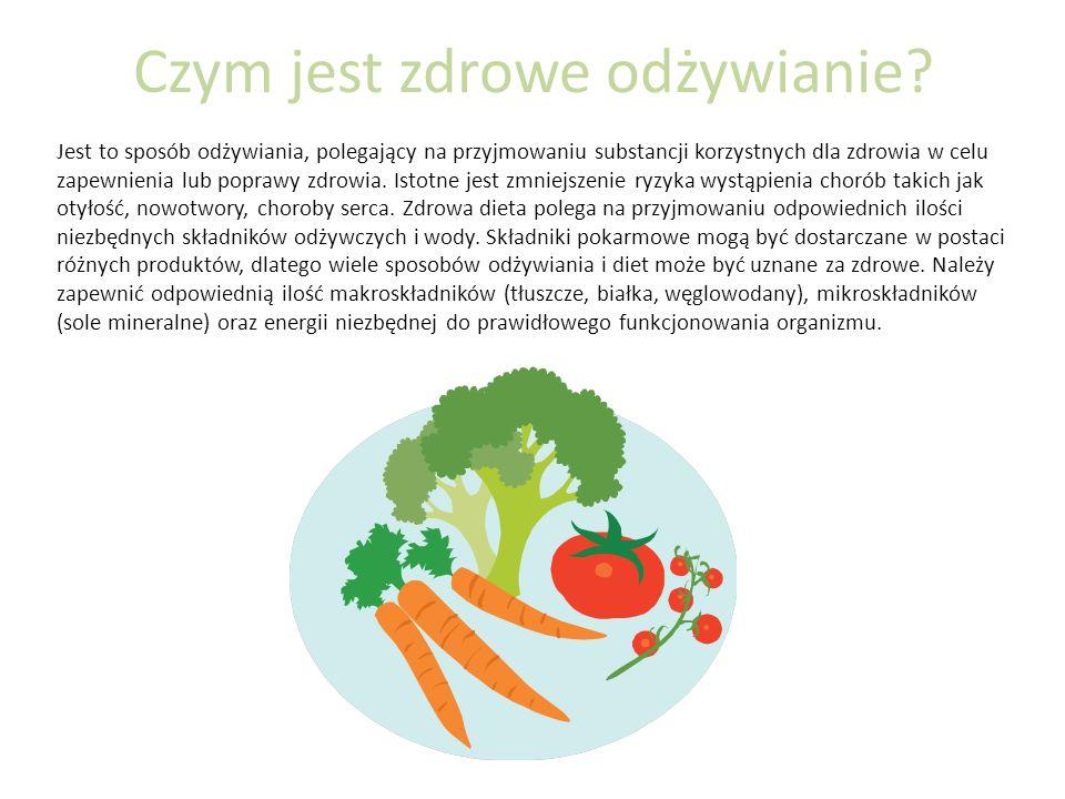 Czym jest zdrowe odżywianie