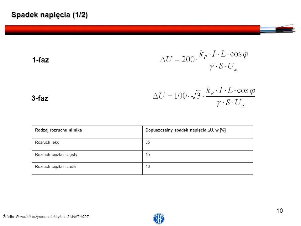Spadek napięcia (1/2) 1-faz 3-faz Rodzaj rozruchu silnika