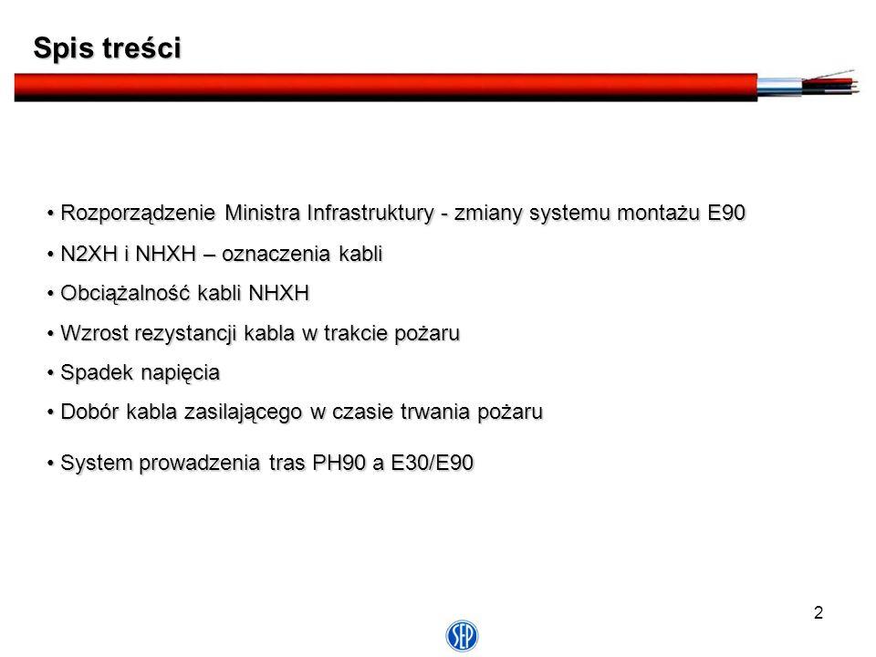 Spis treści Rozporządzenie Ministra Infrastruktury - zmiany systemu montażu E90. N2XH i NHXH – oznaczenia kabli.