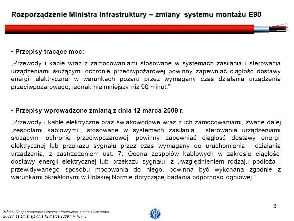 Rozporządzenie Ministra Infrastruktury – zmiany systemu montażu E90
