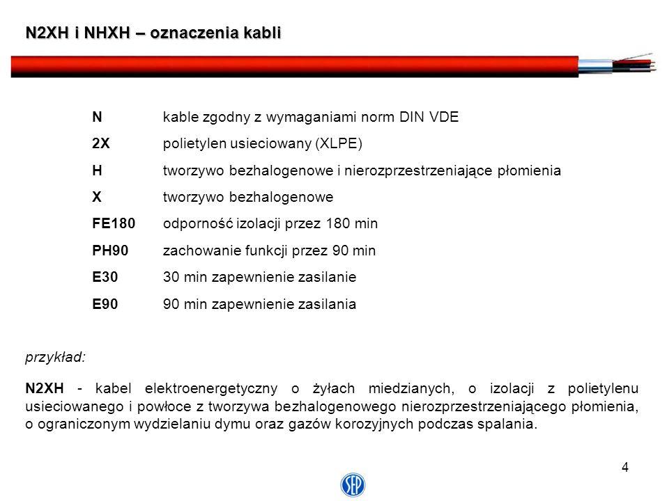 N2XH i NHXH – oznaczenia kabli