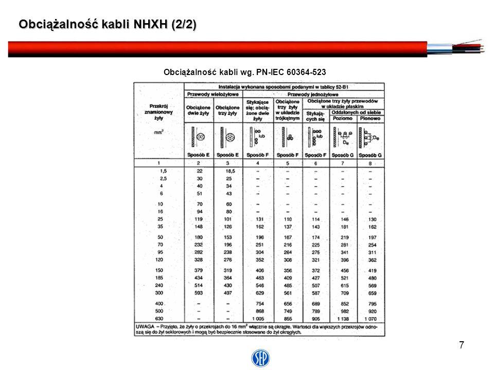 Obciążalność kabli wg. PN-IEC 60364-523
