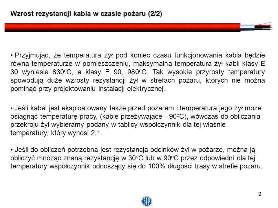 Wzrost rezystancji kabla w czasie pożaru (2/2)