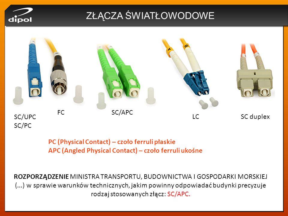 ZŁĄCZA ŚWIATŁOWODOWE FC SC/APC SC/UPC SC/PC LC SC duplex