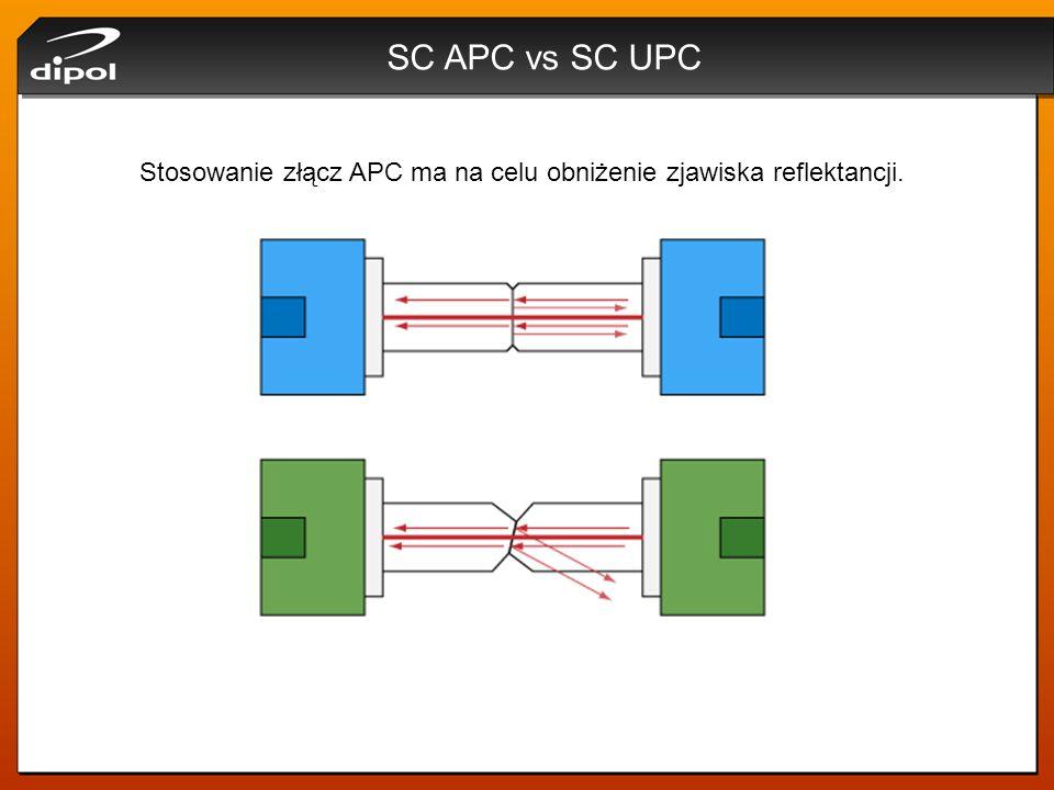 SC APC vs SC UPC Stosowanie złącz APC ma na celu obniżenie zjawiska reflektancji.