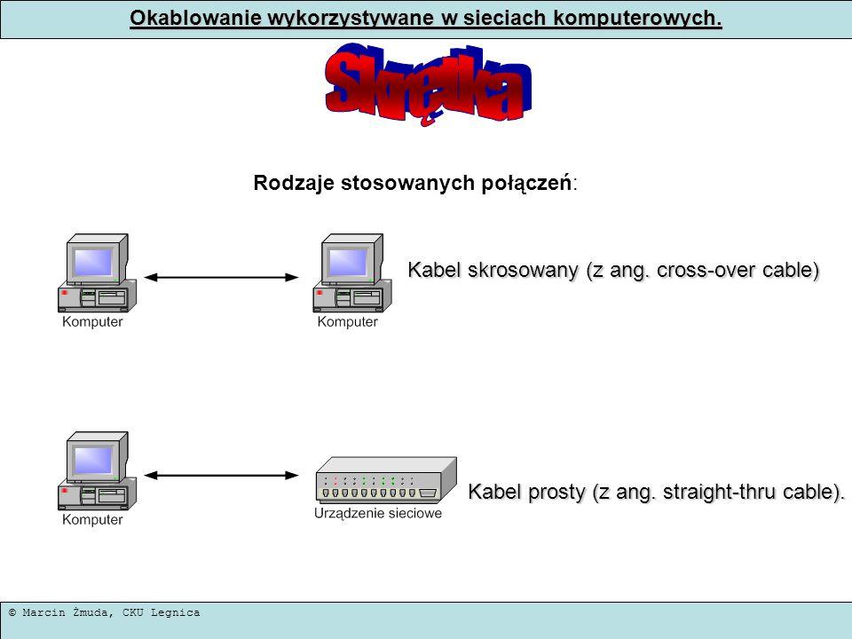 Okablowanie wykorzystywane w sieciach komputerowych.