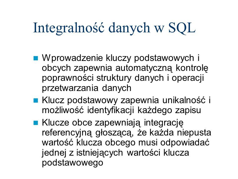 Integralność danych w SQL