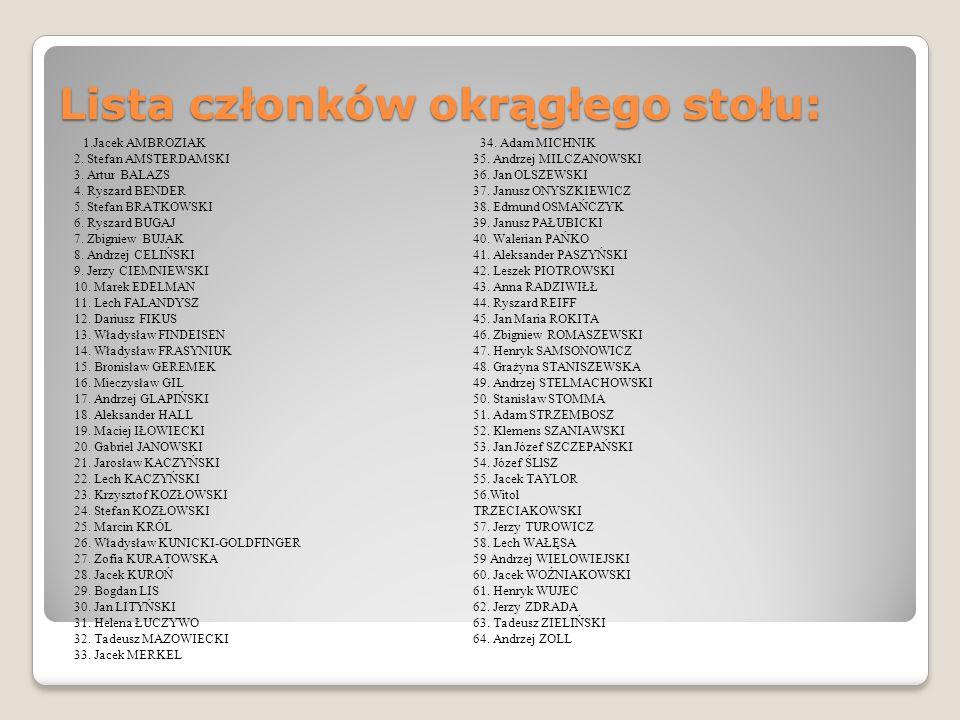 Lista członków okrągłego stołu: