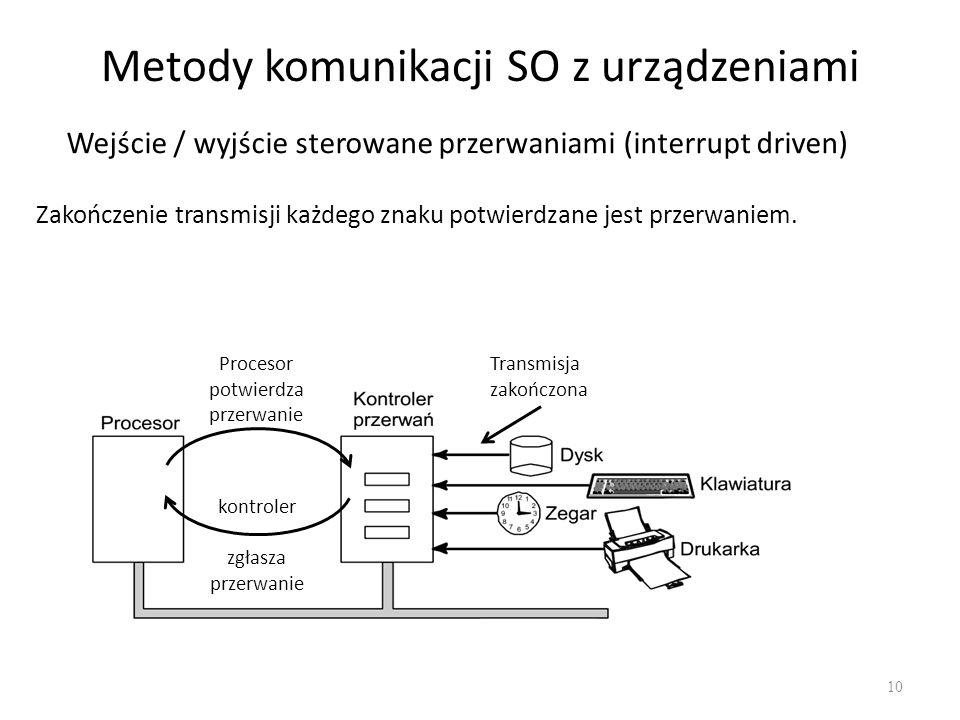 Metody komunikacji SO z urządzeniami