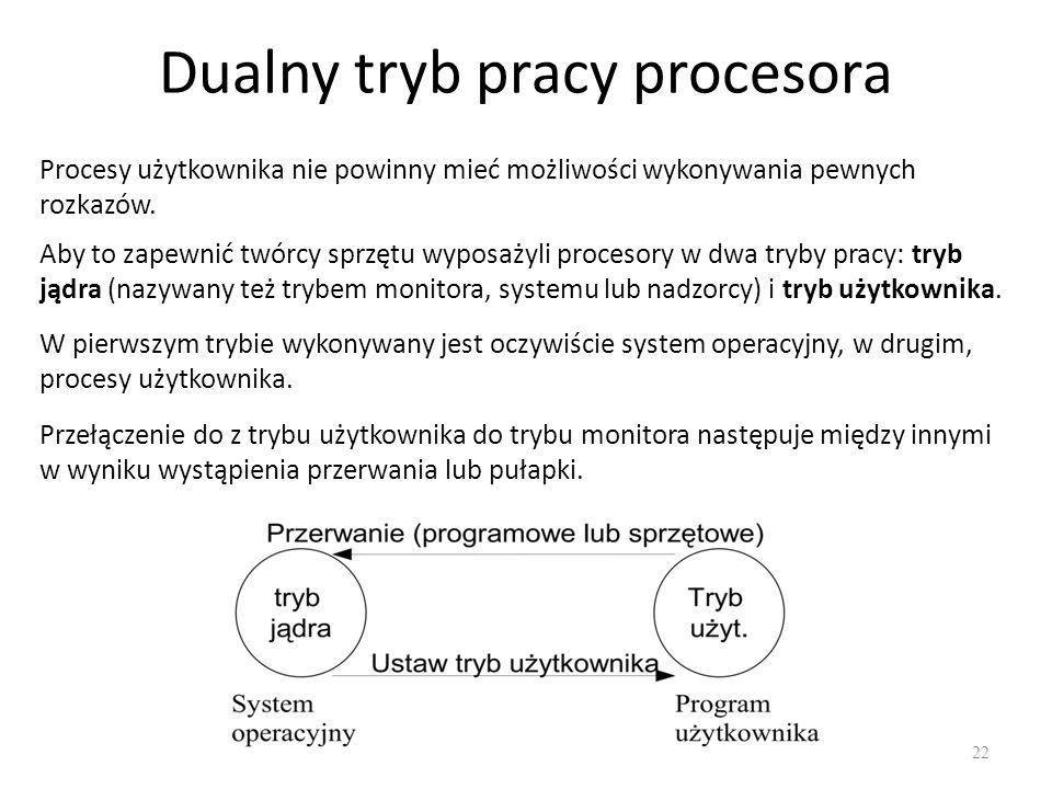 Dualny tryb pracy procesora