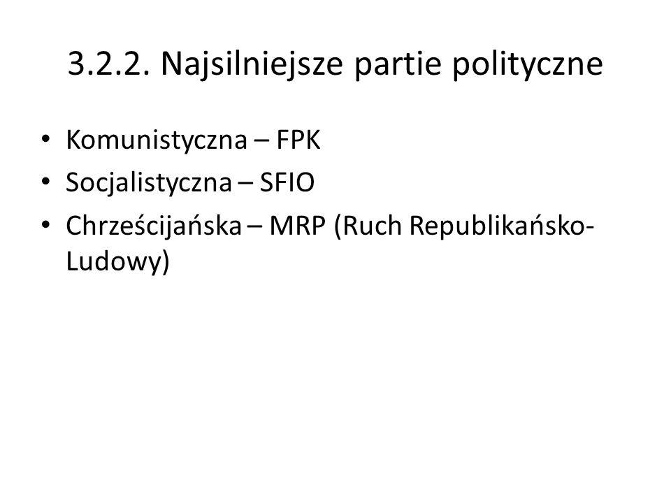 3.2.2. Najsilniejsze partie polityczne