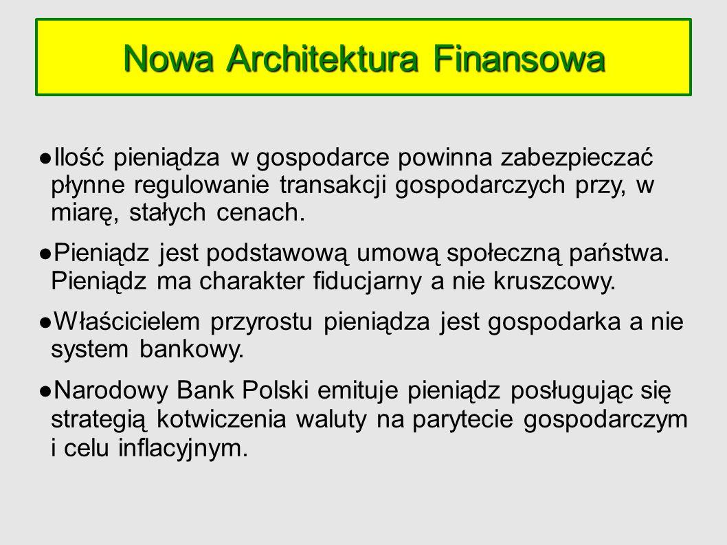 Nowa Architektura Finansowa