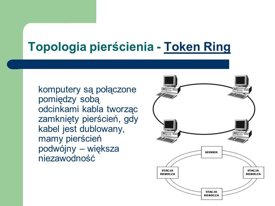 Topologia pierścienia - Token Ring