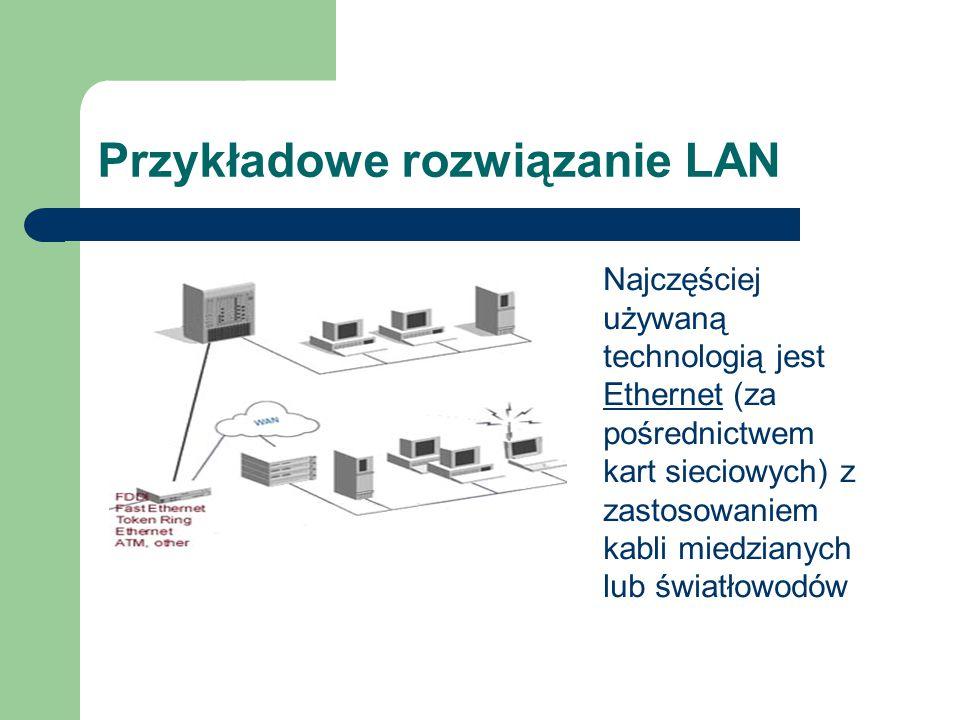 Przykładowe rozwiązanie LAN