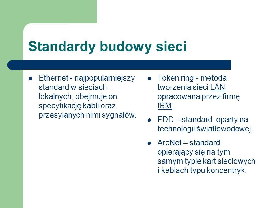 Standardy budowy sieci