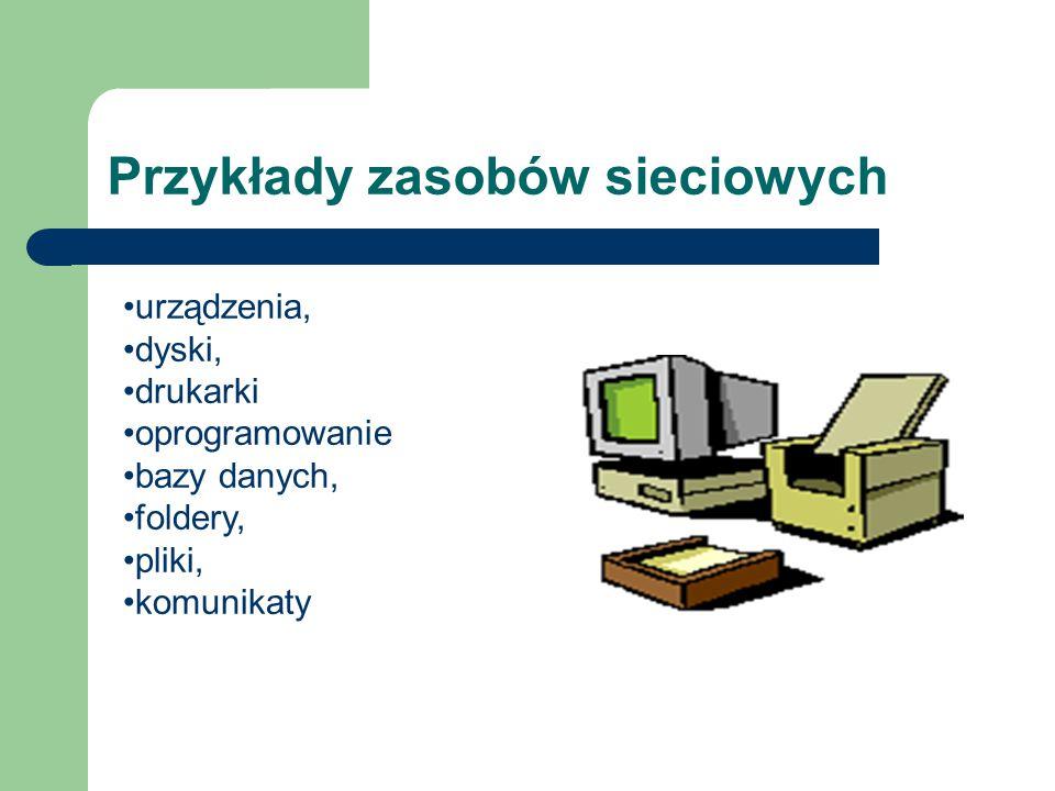 Przykłady zasobów sieciowych