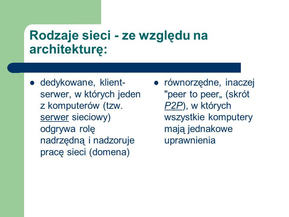 Rodzaje sieci - ze względu na architekturę: