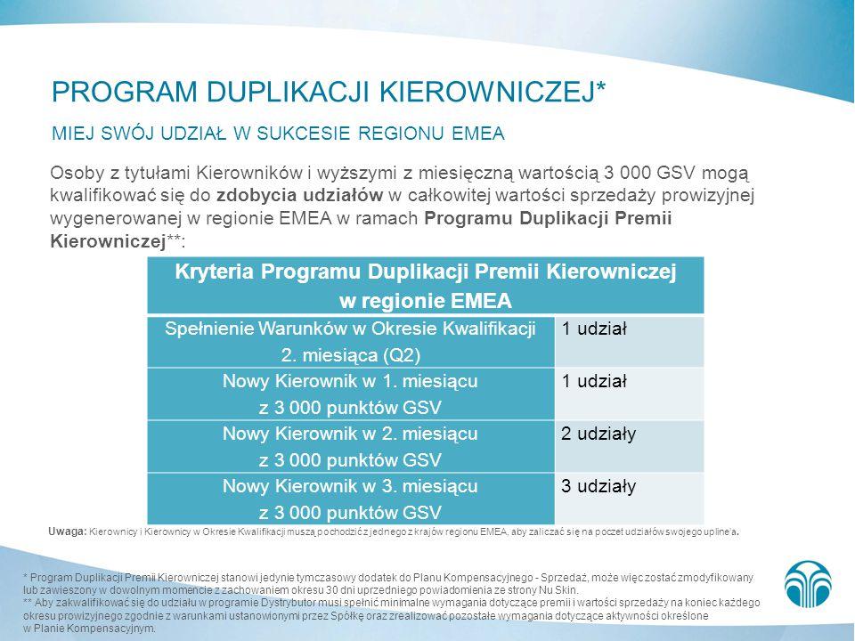 Kryteria Programu Duplikacji Premii Kierowniczej w regionie EMEA