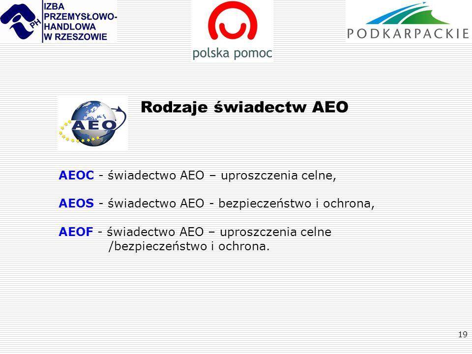 Rodzaje świadectw AEO AEOC - świadectwo AEO – uproszczenia celne,