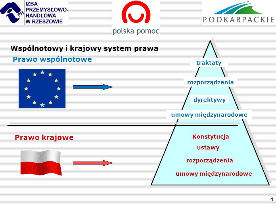 Wspólnotowy i krajowy system prawa