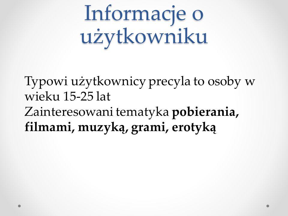 Informacje o użytkowniku