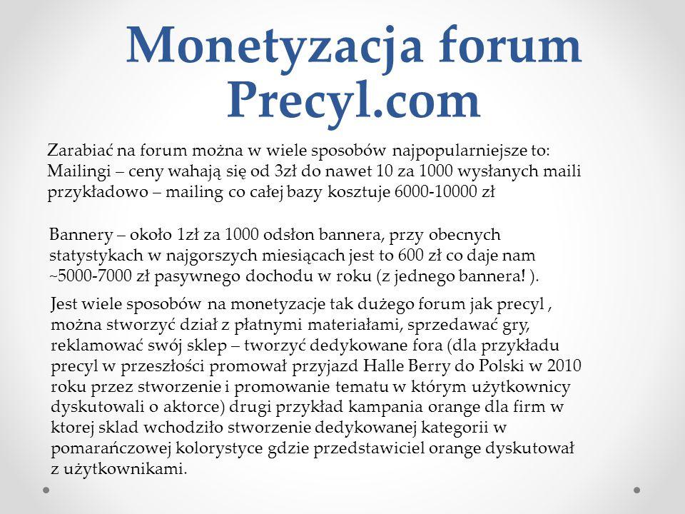 Monetyzacja forum Precyl.com