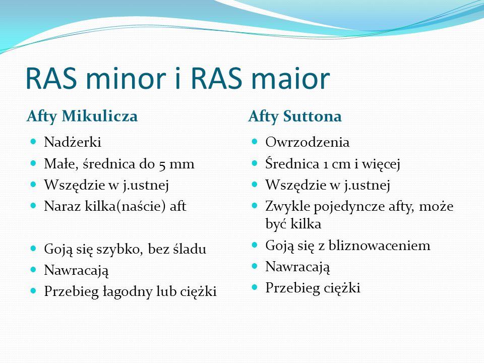 RAS minor i RAS maior Afty Mikulicza Afty Suttona Nadżerki