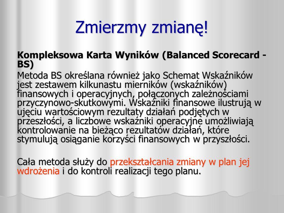 Zmierzmy zmianę! Kompleksowa Karta Wyników (Balanced Scorecard - BS)
