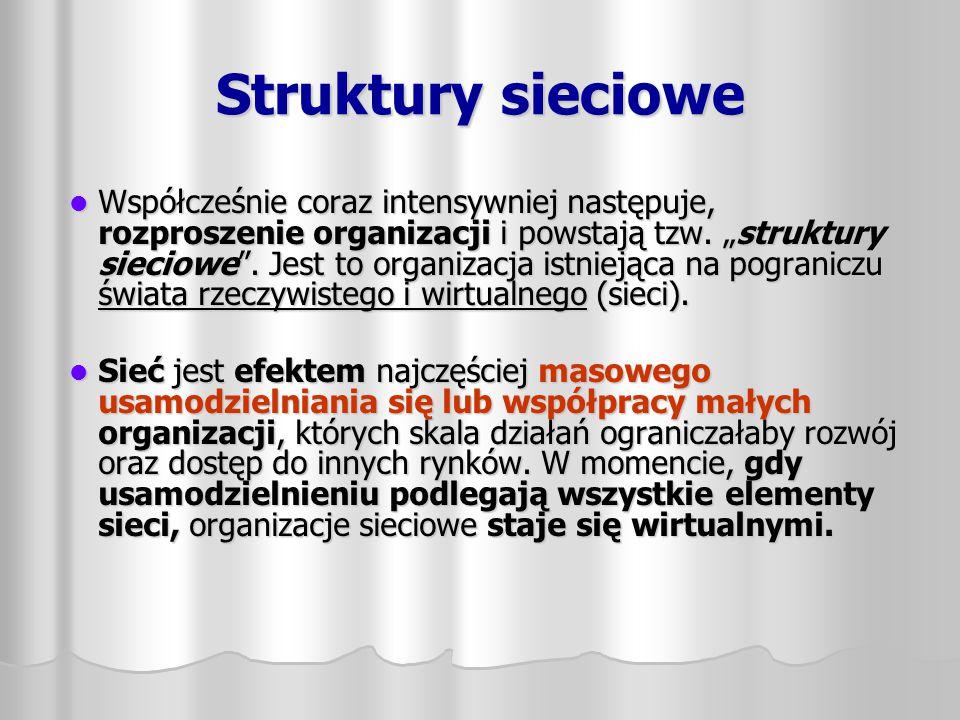 Struktury sieciowe