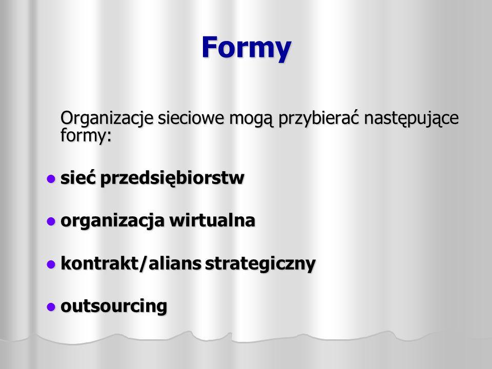 Formy Organizacje sieciowe mogą przybierać następujące formy: