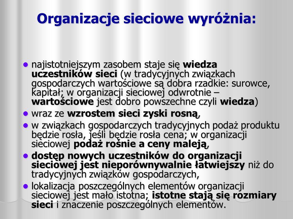 Organizacje sieciowe wyróżnia: