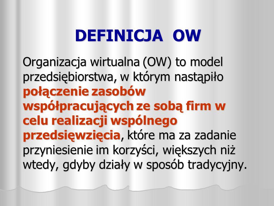 DEFINICJA OW