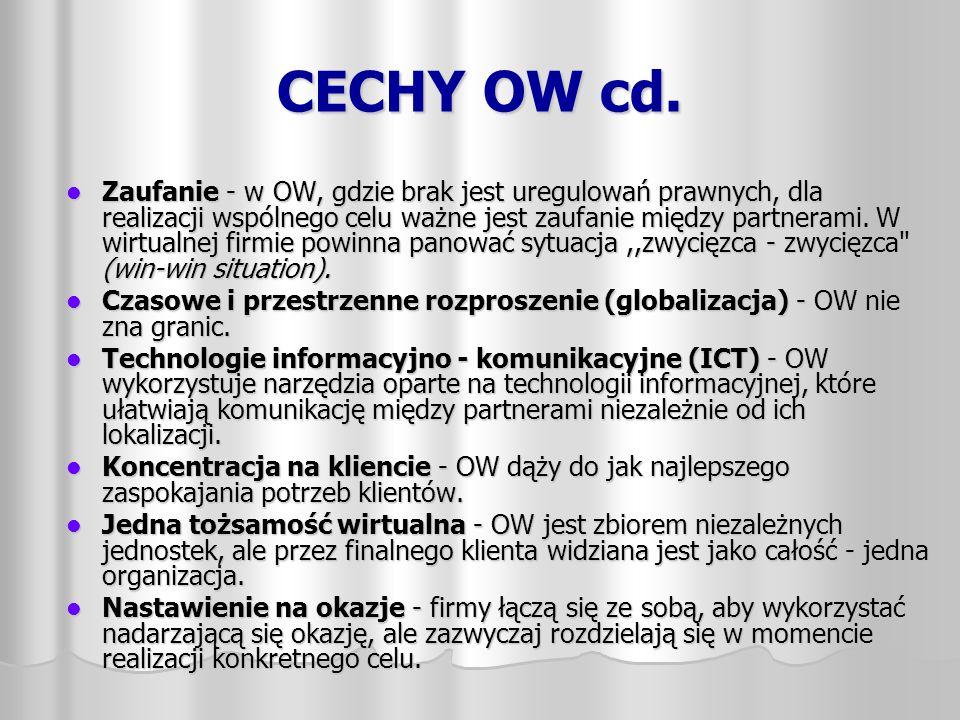 CECHY OW cd.