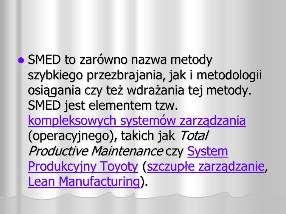 SMED to zarówno nazwa metody szybkiego przezbrajania, jak i metodologii osiągania czy też wdrażania tej metody.