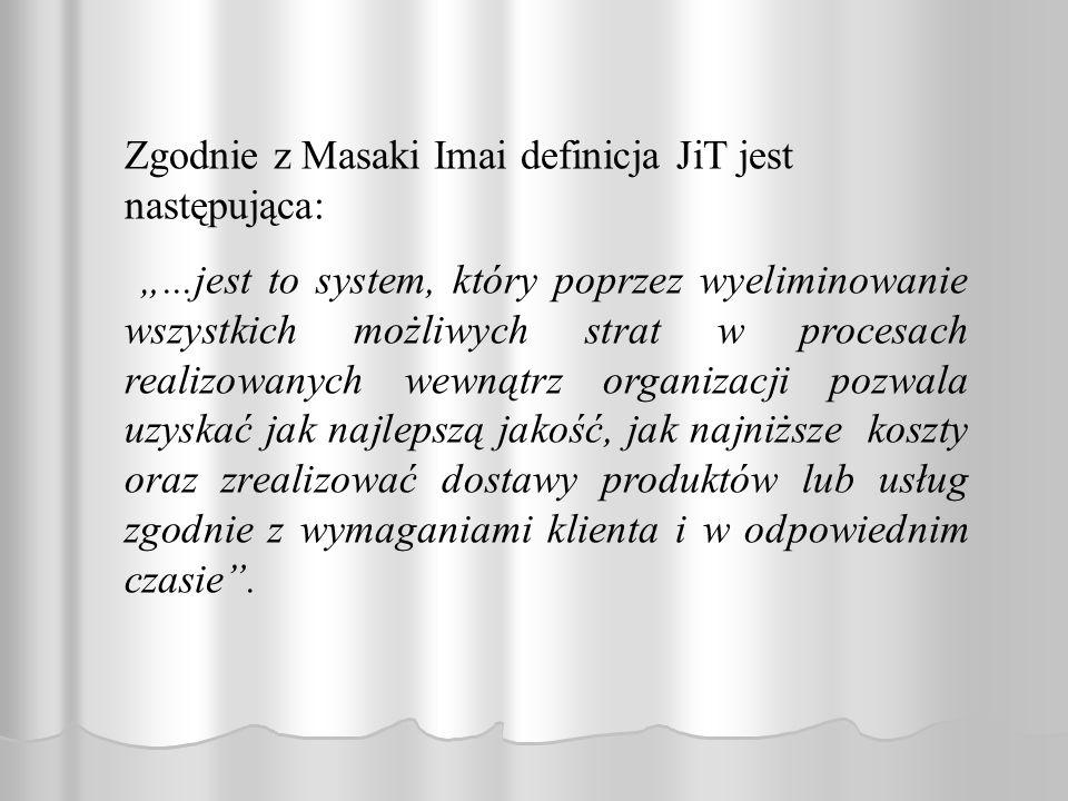 Zgodnie z Masaki Imai definicja JiT jest następująca: