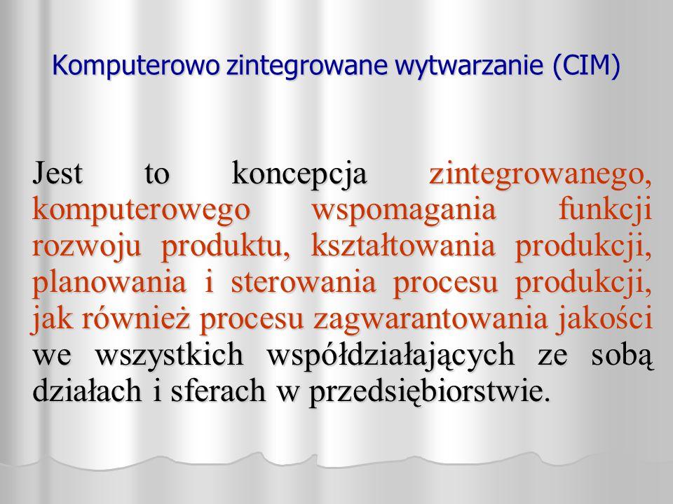 Komputerowo zintegrowane wytwarzanie (CIM)