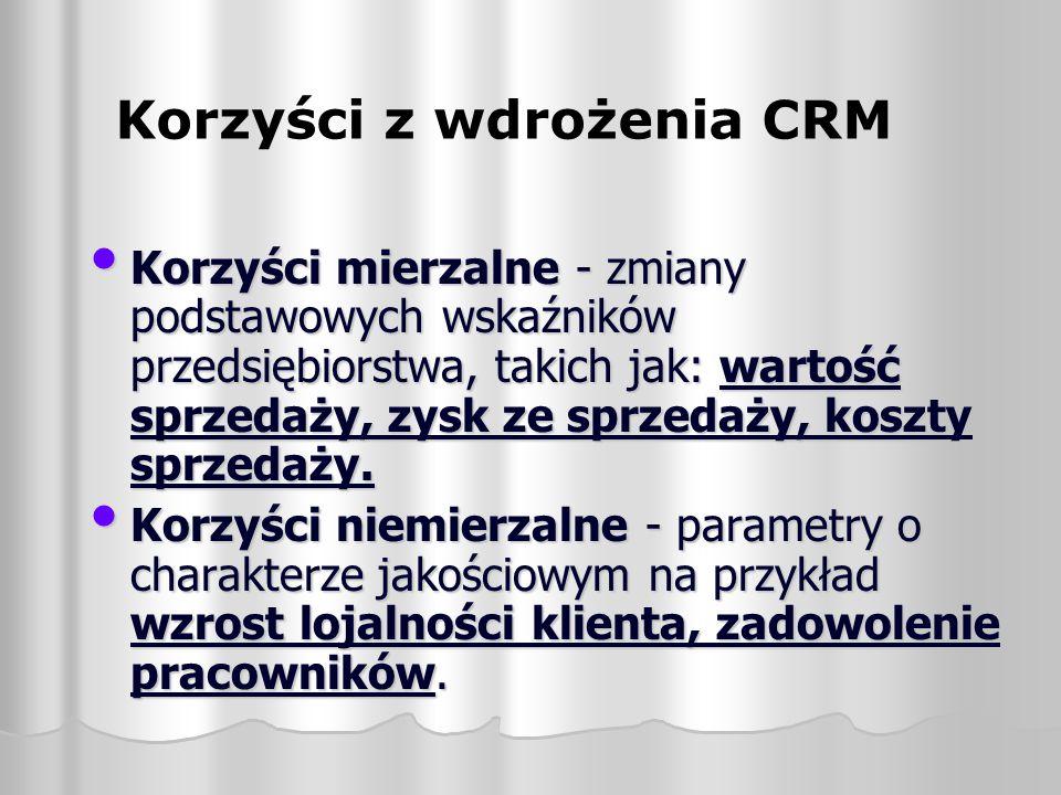 Korzyści z wdrożenia CRM