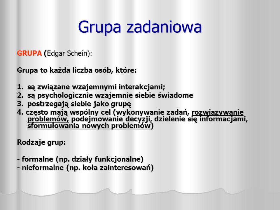 Grupa zadaniowa GRUPA (Edgar Schein):
