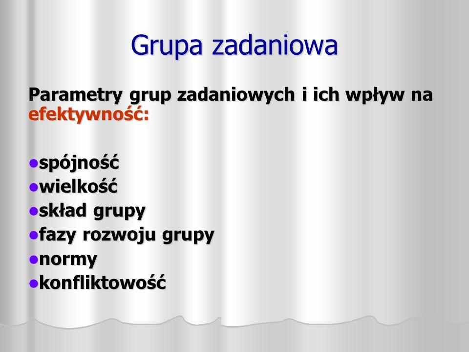 Grupa zadaniowa Parametry grup zadaniowych i ich wpływ na efektywność: