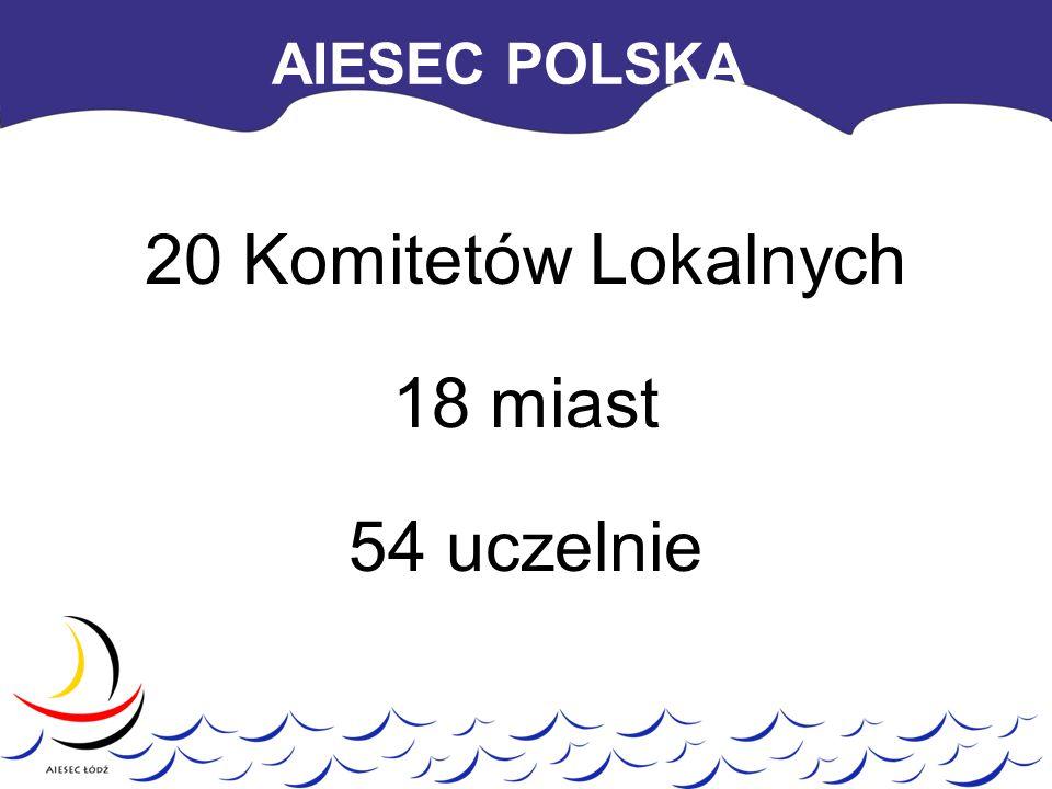 20 Komitetów Lokalnych 18 miast 54 uczelnie